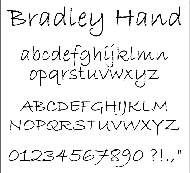 Choosing a font : QuiteQuirky, Individually Engraved Personalised ...